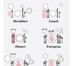 Table Etiquette and Table Settings
